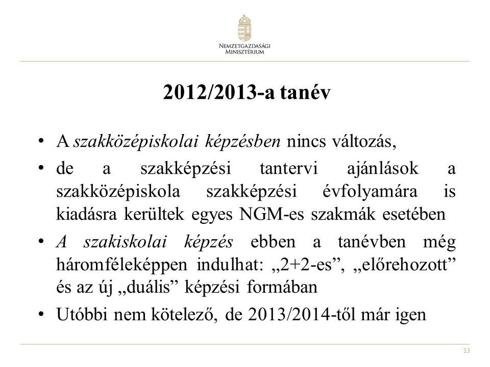 13 2012/2013-a tanév A szakközépiskolai képzésben nincs változás, de a szakképzési tantervi ajánlások a szakközépiskola szakképzési évfolyamára is kia
