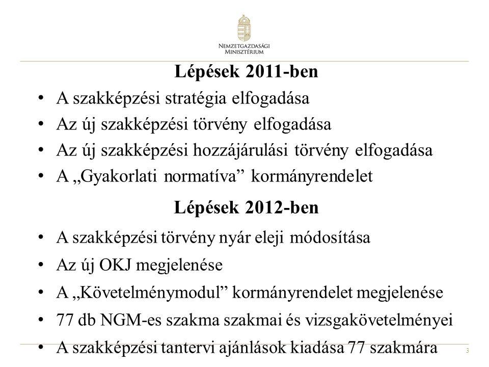 """3 Lépések 2011-ben A szakképzési stratégia elfogadása Az új szakképzési törvény elfogadása Az új szakképzési hozzájárulási törvény elfogadása A """"Gyako"""