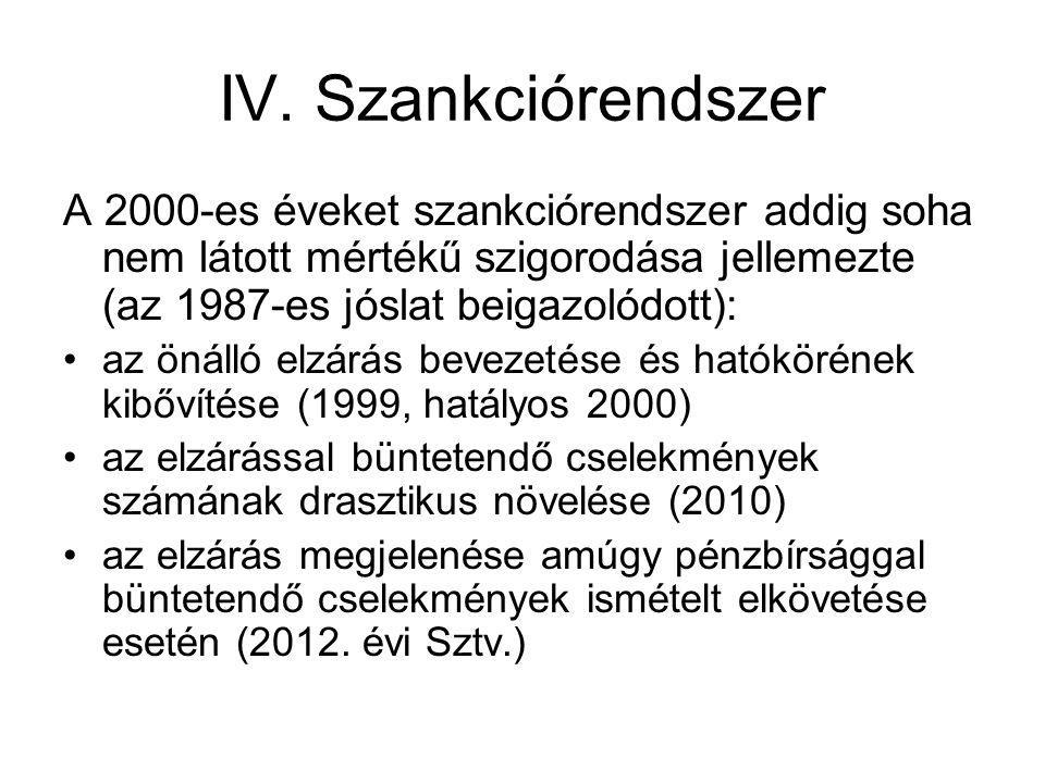 IV. Szankciórendszer A 2000-es éveket szankciórendszer addig soha nem látott mértékű szigorodása jellemezte (az 1987-es jóslat beigazolódott): az önál