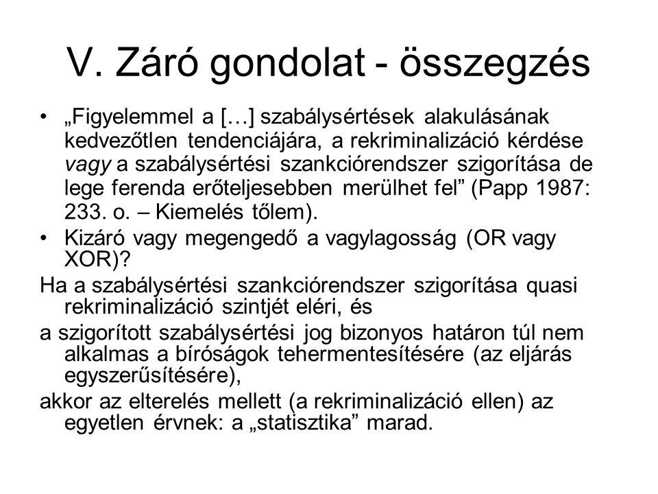 Közigazgatási Büntetőjog Corvinus Egyetem 2012/2013. tanév