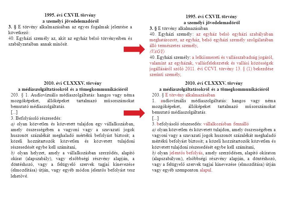 1995. évi CXVII. törvény a személyi jövedelemadóról 3. § E törvény alkalmazásában az egyes fogalmak jelentése a következő: 40. Egyházi személy az, aki