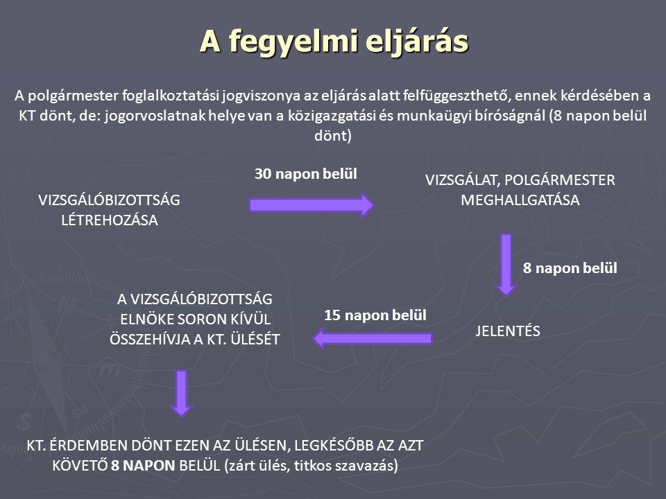 A fegyelmi eljárás VIZSGÁLÓBIZOTTSÁG LÉTREHOZÁSA VIZSGÁLAT, POLGÁRMESTER MEGHALLGATÁSA 30 napon belül JELENTÉS 8 napon belül A VIZSGÁLÓBIZOTTSÁG ELNÖKE SORON KÍVÜL ÖSSZEHÍVJA A KT.