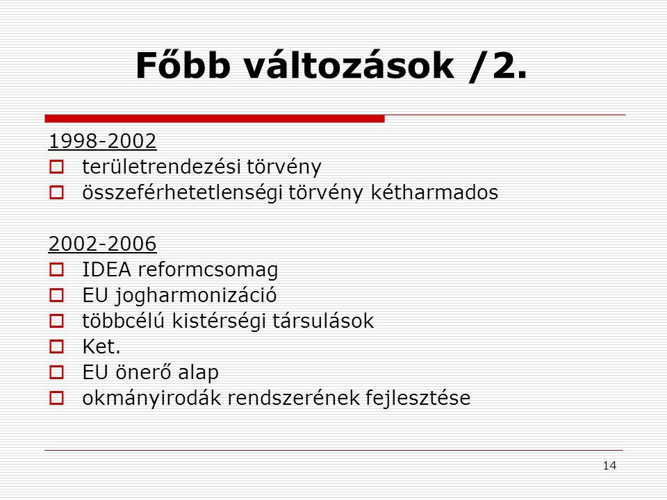 14 Főbb változások /2. 1998-2002  területrendezési törvény  összeférhetetlenségi törvény kétharmados 2002-2006  IDEA reformcsomag  EU jogharmonizá