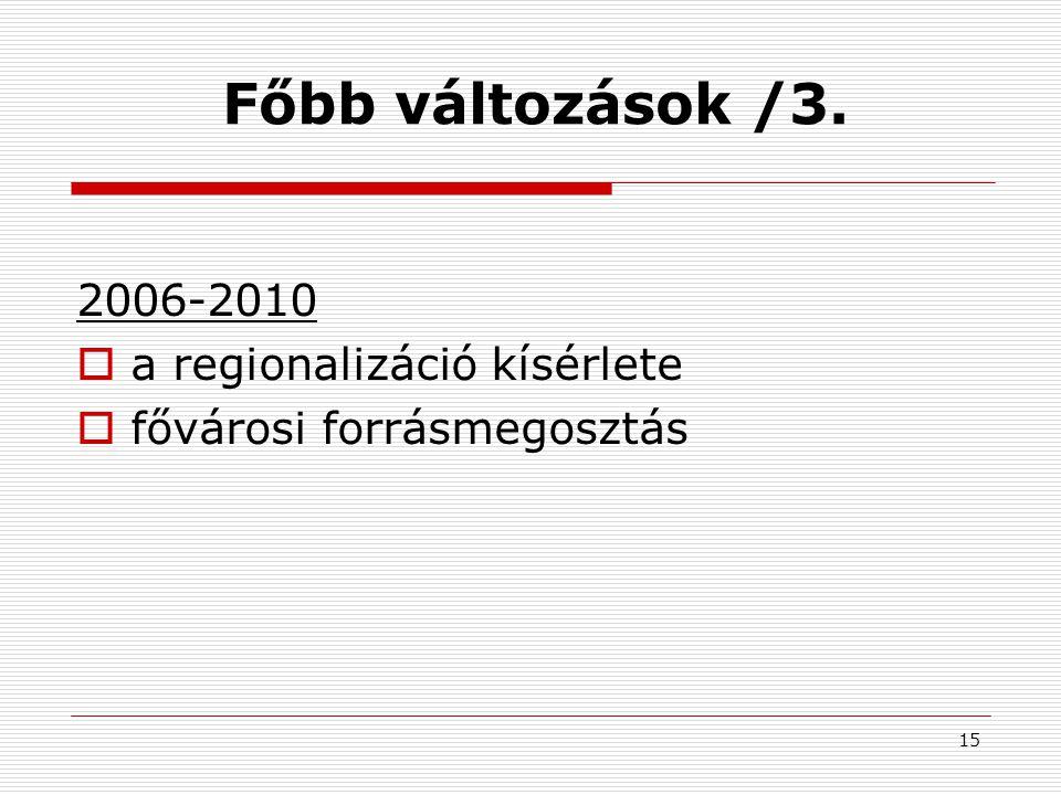 15 Főbb változások /3. 2006-2010  a regionalizáció kísérlete  fővárosi forrásmegosztás