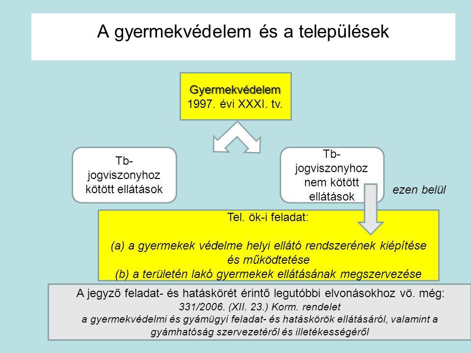A gyermekvédelem és a települések Gyermekvédelem 1997. évi XXXI. tv. Tel. ök-i feladat: (a) a gyermekek védelme helyi ellátó rendszerének kiépítése és