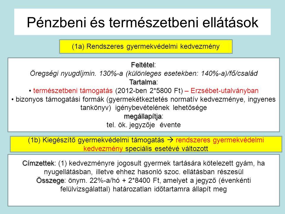 Pénzbeni és természetbeni ellátások (1a) Rendszeres gyermekvédelmi kedvezmény Feltétel Feltétel: Öregségi nyugdíjmin. 130%-a (különleges esetekben: 14