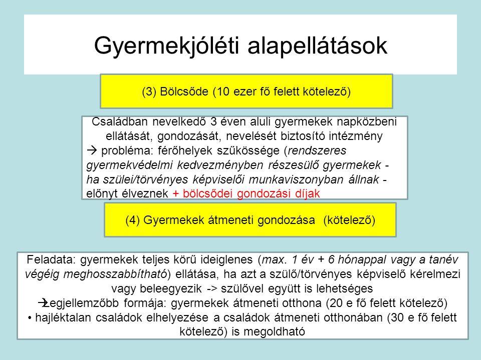 Gyermekjóléti alapellátások (3) Bölcsőde (10 ezer fő felett kötelező) (4) Gyermekek átmeneti gondozása (kötelező) Feladata: gyermekek teljes körű idei