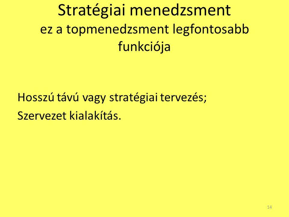 Stratégiai menedzsment ez a topmenedzsment legfontosabb funkciója Hosszú távú vagy stratégiai tervezés; Szervezet kialakítás. 14