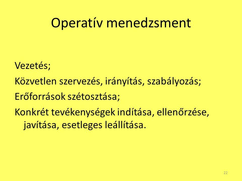 Operatív menedzsment Vezetés; Közvetlen szervezés, irányítás, szabályozás; Erőforrások szétosztása; Konkrét tevékenységek indítása, ellenőrzése, javít