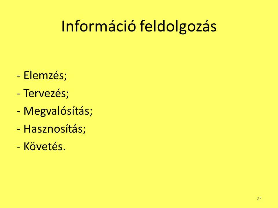 Információ feldolgozás - Elemzés; - Tervezés; - Megvalósítás; - Hasznosítás; - Követés. 27