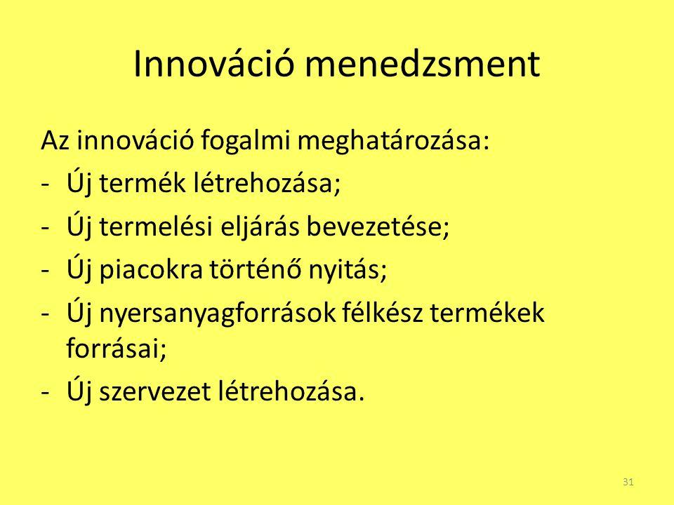 Innováció menedzsment Az innováció fogalmi meghatározása: -Új termék létrehozása; -Új termelési eljárás bevezetése; -Új piacokra történő nyitás; -Új n