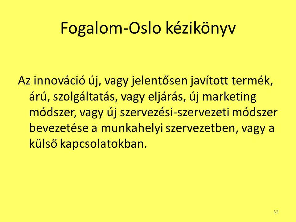 Fogalom-Oslo kézikönyv Az innováció új, vagy jelentősen javított termék, árú, szolgáltatás, vagy eljárás, új marketing módszer, vagy új szervezési-sze