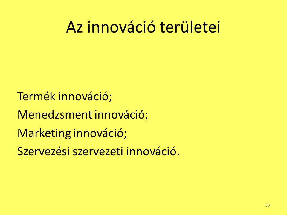 Az innováció területei Termék innováció; Menedzsment innováció; Marketing innováció; Szervezési szervezeti innováció. 33