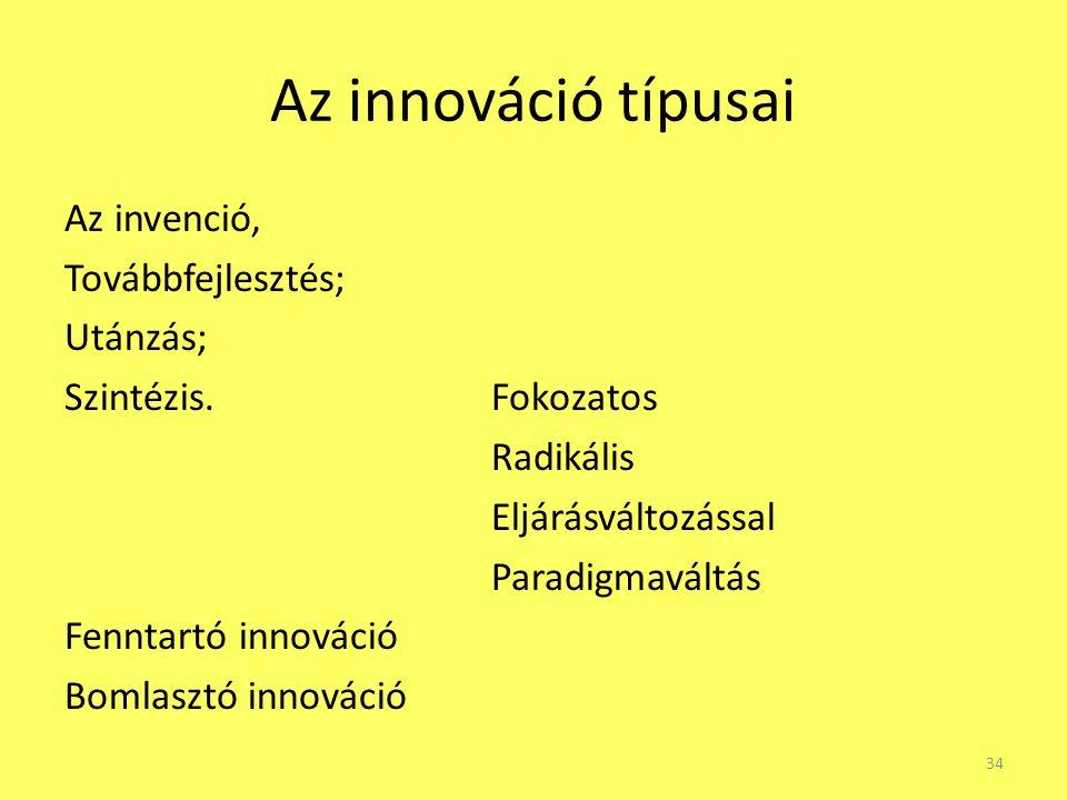 Az innováció típusai Az invenció, Továbbfejlesztés; Utánzás; Szintézis.Fokozatos Radikális Eljárásváltozással Paradigmaváltás Fenntartó innováció Boml