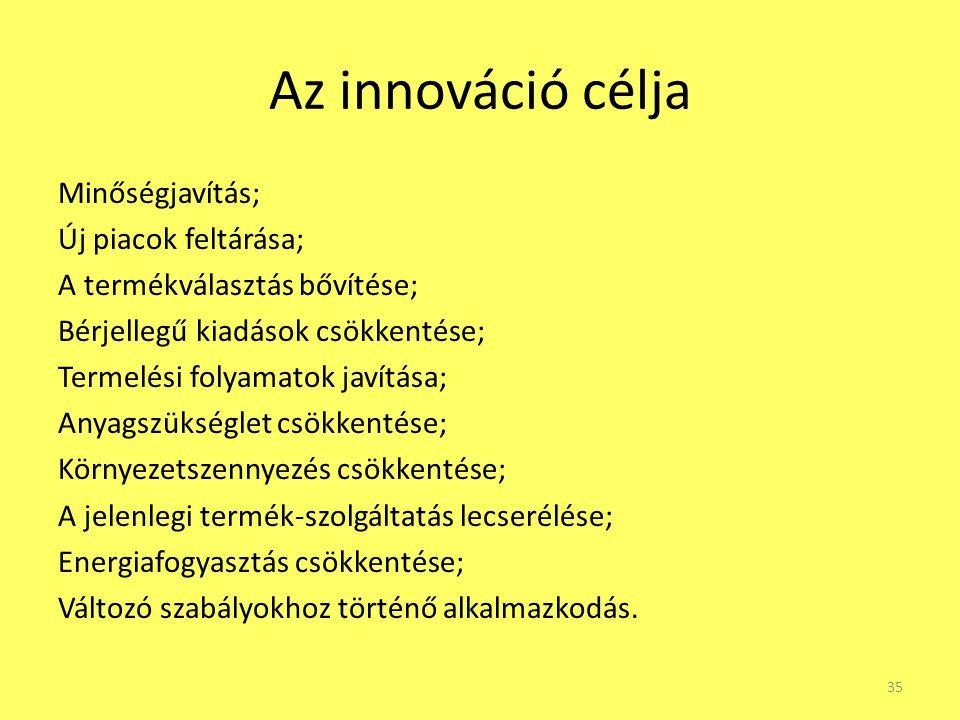 Az innováció célja Minőségjavítás; Új piacok feltárása; A termékválasztás bővítése; Bérjellegű kiadások csökkentése; Termelési folyamatok javítása; An
