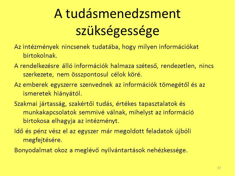 A tudásmenedzsment szükségessége Az intézmények nincsenek tudatába, hogy milyen információkat birtokolnak. A rendelkezésre álló információk halmaza sz