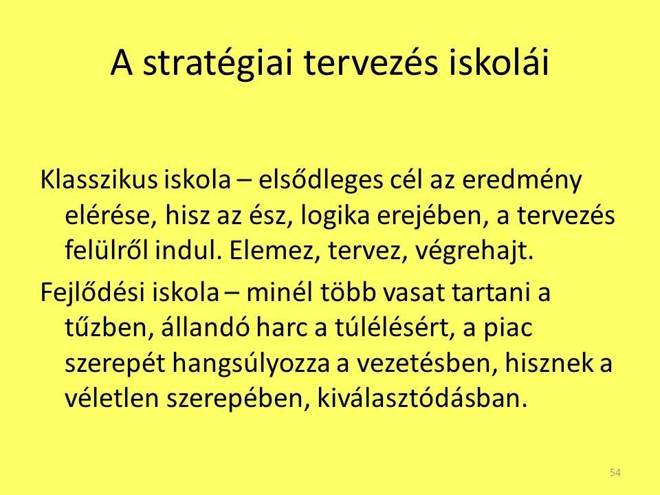 A stratégiai tervezés iskolái Klasszikus iskola – elsődleges cél az eredmény elérése, hisz az ész, logika erejében, a tervezés felülről indul. Elemez,