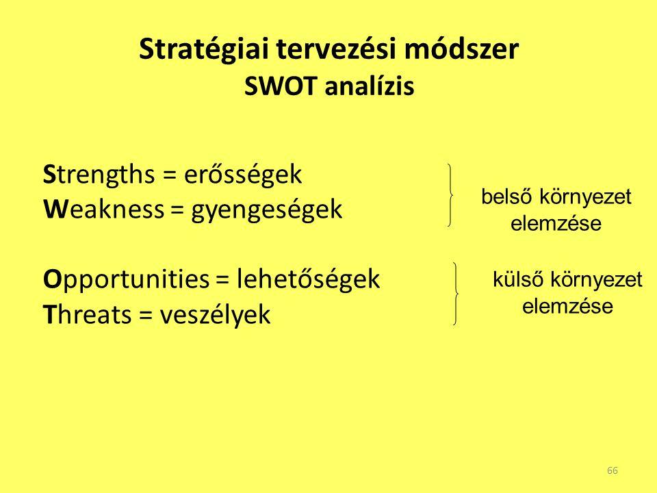 Stratégiai tervezési módszer SWOT analízis Strengths = erősségek Weakness = gyengeségek Opportunities = lehetőségek Threats = veszélyek belső környeze