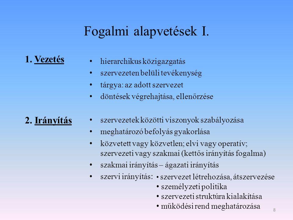 Fogalmi alapvetések I.1. Vezetés 2.