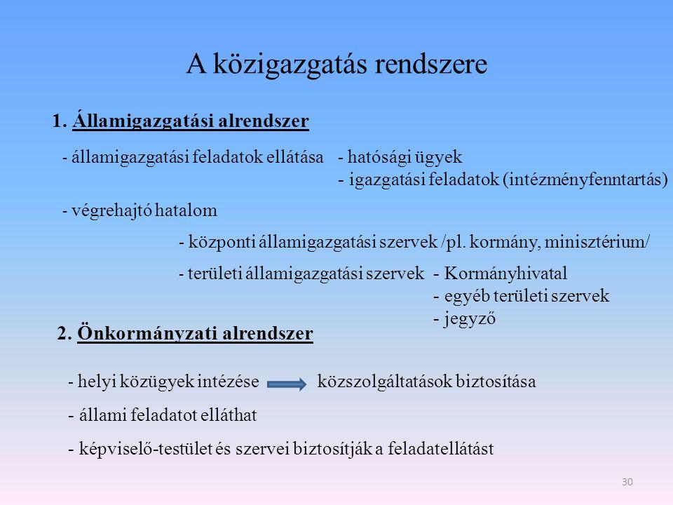 A közigazgatás rendszere 30 1. Államigazgatási alrendszer - államigazgatási feladatok ellátása - hatósági ügyek - igazgatási feladatok (intézményfennt