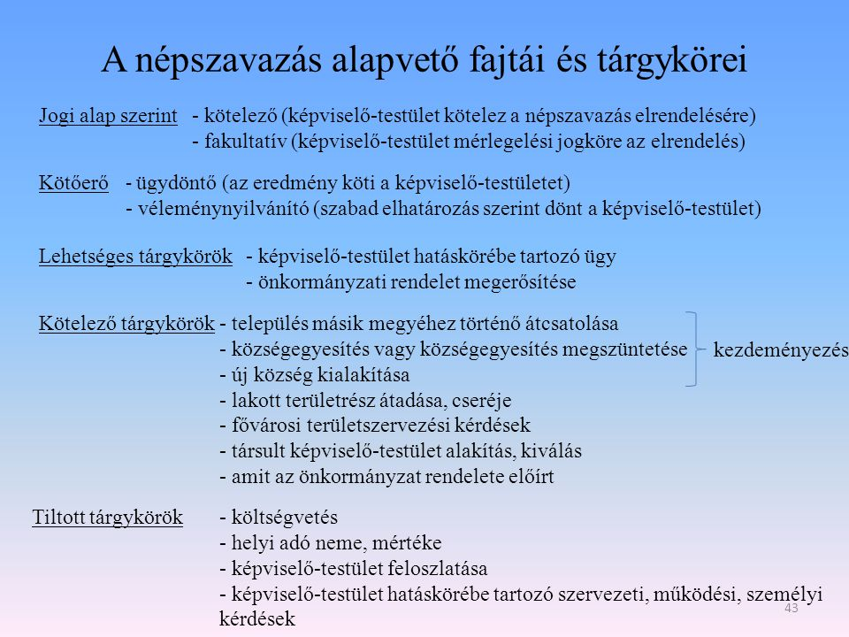 A népszavazás alapvető fajtái és tárgykörei 43 Jogi alap szerint- kötelező (képviselő-testület kötelez a népszavazás elrendelésére) - fakultatív (képv