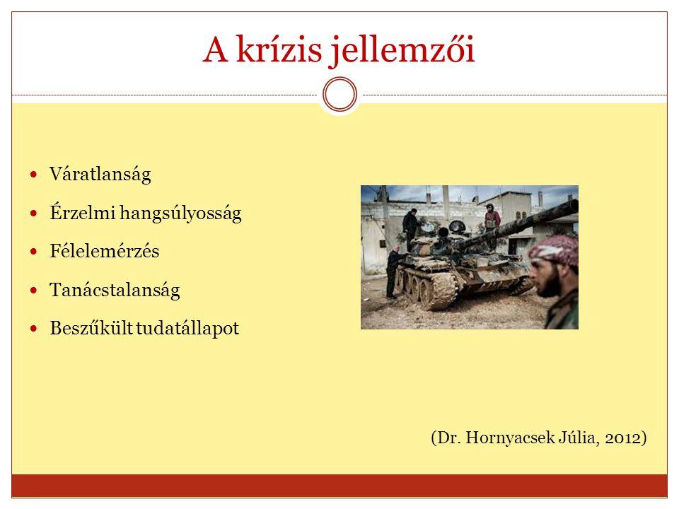 A krízis jellemzői Váratlanság Érzelmi hangsúlyosság Félelemérzés Tanácstalanság Beszűkült tudatállapot (Dr. Hornyacsek Júlia, 2012)