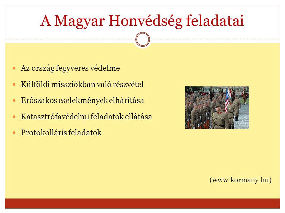 A Magyar Honvédség feladatai Az ország fegyveres védelme Külföldi missziókban való részvétel Erőszakos cselekmények elhárítása Katasztrófavédelmi fela