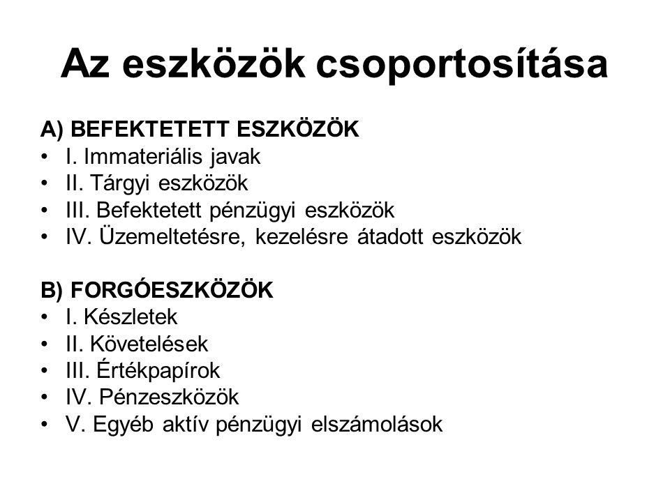 Az eszközök csoportosítása A) BEFEKTETETT ESZKÖZÖK I.