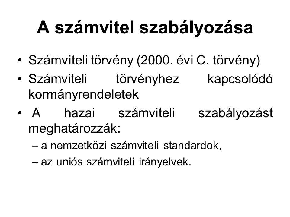 A számvitel szabályozása Számviteli törvény (2000.