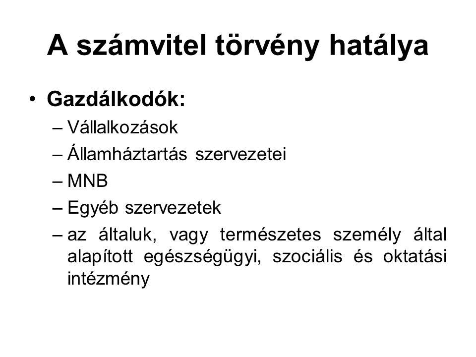 A források csoportosítása SAJÁT FORRÁSOK D) SAJÁT TŐKE 1.
