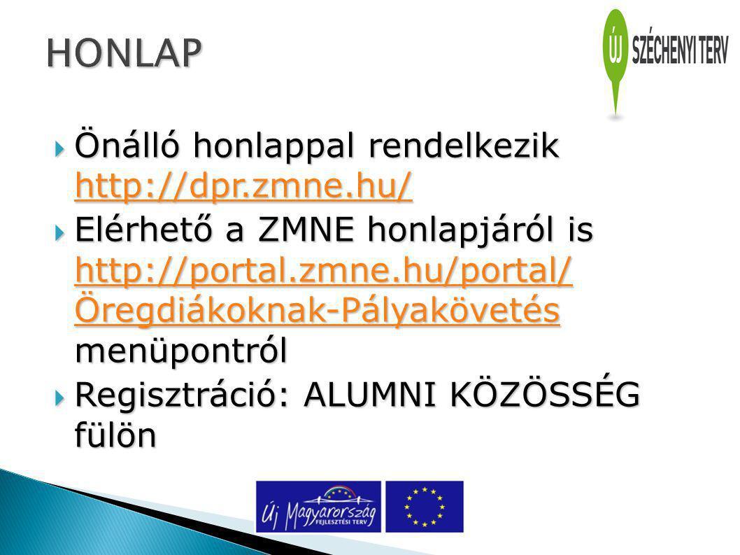 HONLAP  Önálló honlappal rendelkezik http://dpr.zmne.hu/ http://dpr.zmne.hu/  Elérhető a ZMNE honlapjáról is http://portal.zmne.hu/portal/ Öregdiákoknak-Pályakövetés menüpontról http://portal.zmne.hu/portal/ Öregdiákoknak-Pályakövetés http://portal.zmne.hu/portal/ Öregdiákoknak-Pályakövetés  Regisztráció: ALUMNI KÖZÖSSÉG fülön