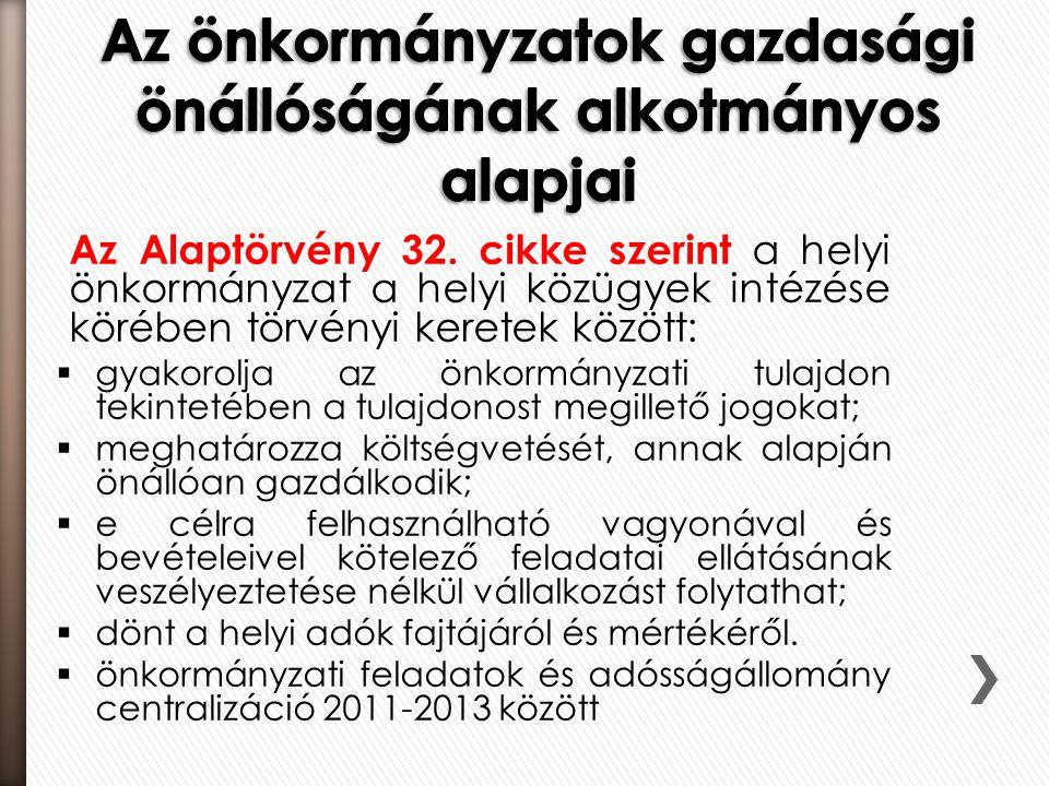 Az Alaptörvény 32. cikke szerint a helyi önkormányzat a helyi közügyek intézése körében törvényi keretek között:  gyakorolja az önkormányzati tulajdo