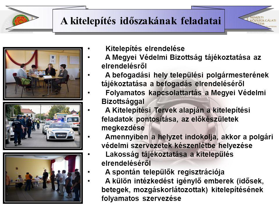 A kitelepítés időszakának feladatai Kitelepítés elrendelése A Megyei Védelmi Bizottság tájékoztatása az elrendelésről A befogadási hely települési pol