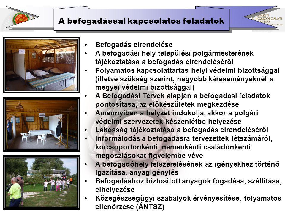 A befogadással kapcsolatos feladatok Házirend kidolgozása Feliratokkal látják el az elhelyezettek által használt lakóhelyiségeket, mosdókat, étkezőket, társalgókat, gyülekezési helyet, adatfelvevő és nyilvántartó helyet, orvosi szobát Ellátási feladatok megszervezése, konyhák kijelölése, élelmiszer kiosztás és a vízellátásmegtervezése A befogadásra tervezettek fogadása Regisztráció Elhelyezés Még szükséges anyagok (fektető, étkező, és egyéb anyagok), eszközök igénylése, beszerzése Időközönkénti lakosság tájékoztatás A befogadás megszüntetése, A visszatelepítés megkezdése