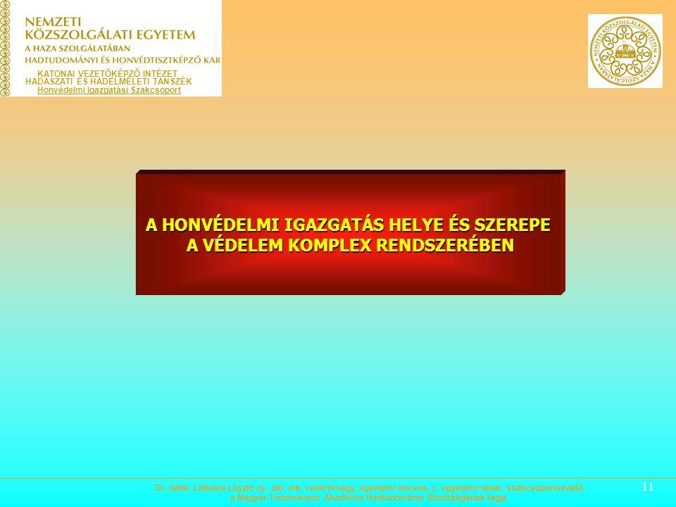 10 A KATONAI IGAZGATÁS FUNKCIÓI a Magyar Honvédség tartalékos komponense (önkéntes tartalékosok, kiképzett tartalékosok, potenciális hadköte- lesek) n