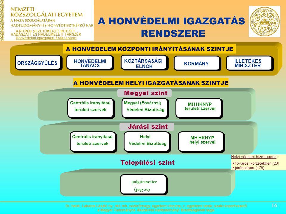 15 A HONVÉDELMI RENDSZER Az állam- és közigazgatás működtetése A honvédség, a rendvédelmi szervek alkalma- zása, tevékeny- ségük feltétele- inek bizto