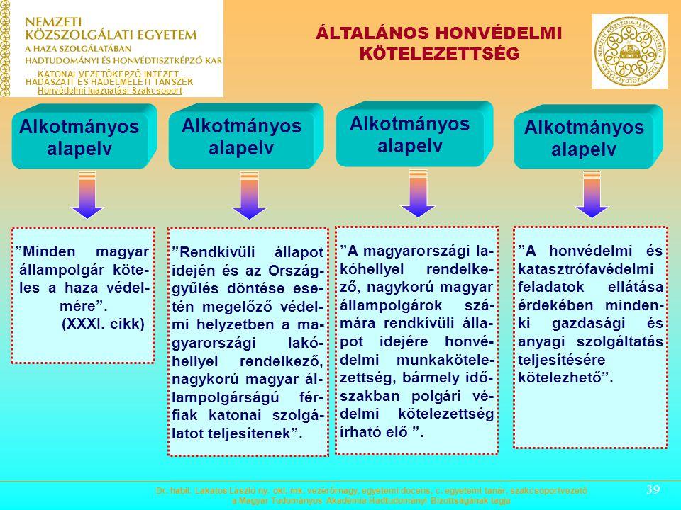 38 m e g h a t á r o z z á k Magyarország Alaptörvénye 2010 a honvédelmi kötelezett- ségek rendszerét; a rendkívüli helyzeteket (különleges jogrendet)