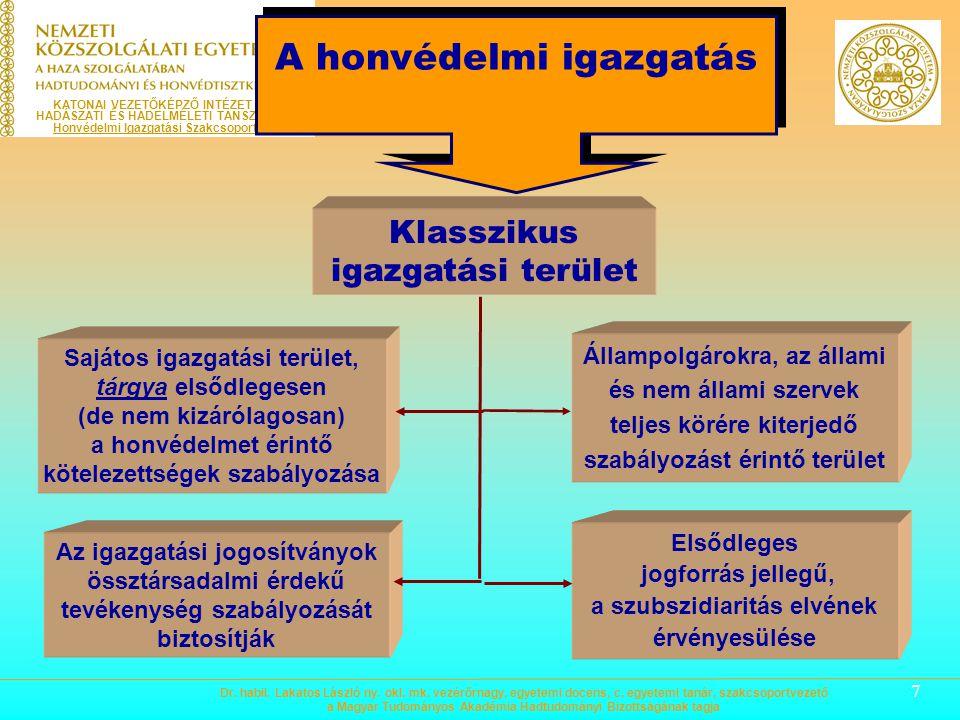 6 A HONVÉDELMI IGAZGATÁS FUNKCIÓI az ország honvédelmi felkészítésének biztosítása A Magyar Honvédség rendkívüli jogrendben való működése feltételeine