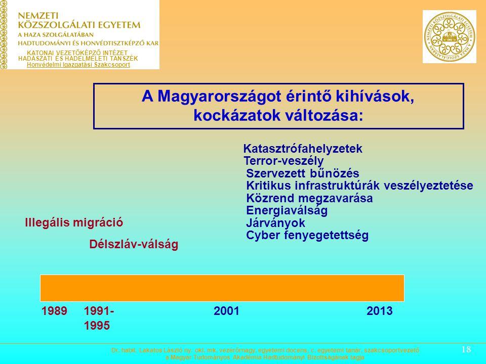 18 Katasztrófahelyzetek Terror-veszély Szervezett bűnözés Kritikus infrastruktúrák veszélyeztetése Közrend megzavarása Energiaválság Járványok Cyber fenyegetettség A Magyarországot érintő kihívások, kockázatok változása: 1989 Illegális migráció Délszláv-válság 20131991- 1995 2001 KATONAI VEZETŐKÉPZŐ INTÉZET HADÁSZATI ÉS HADELMÉLETI TANSZÉK Honvédelmi Igazgatási Szakcsoport Dr.