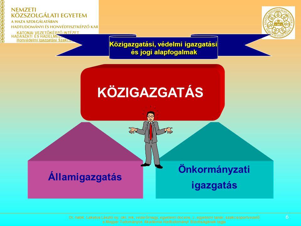 6 KATONAI VEZETŐKÉPZŐ INTÉZET HADÁSZATI ÉS HADELMÉLETI TANSZÉK Honvédelmi Igazgatási Szakcsoport KÖZIGAZGATÁS Államigazgatás Önkormányzati igazgatás Közigazgatási, védelmi igazgatási és jogi alapfogalmak Dr.