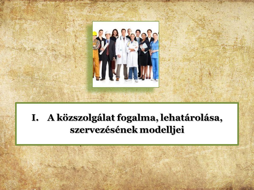 Közigazgatási szervek szervtípusonként Szervek száma 2011.01.01.