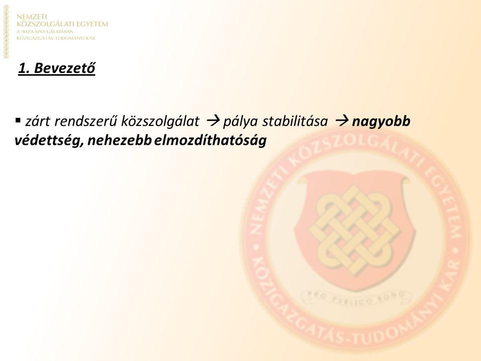 1. Bevezető  zárt rendszerű közszolgálat  pálya stabilitása  nagyobb védettség, nehezebb elmozdíthatóság
