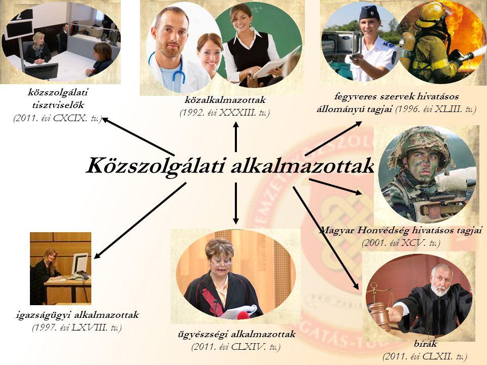 Közszolgálati alkalmazottak közszolgálati tisztviselők (2011. évi CXCIX. tv.) közalkalmazottak (1992. évi XXXIII. tv.) fegyveres szervek hivatásos áll