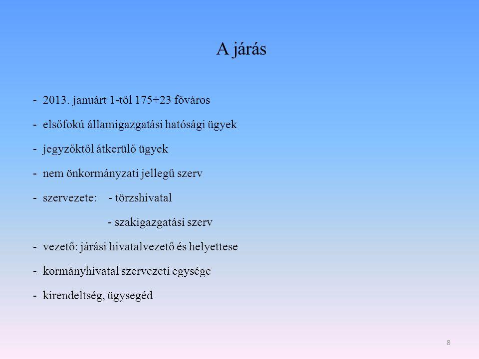 A járás - 2013. januárt 1-től 175+23 főváros - elsőfokú államigazgatási hatósági ügyek - jegyzőktől átkerülő ügyek - nem önkormányzati jellegű szerv -