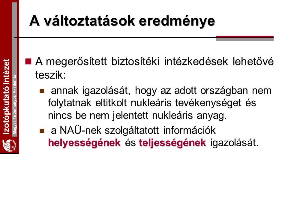Izotópkutató Intézet Magyar Tudományos Akadémia A változtatások eredménye A megerősített biztosítéki intézkedések lehetővé teszik: annak igazolását, h