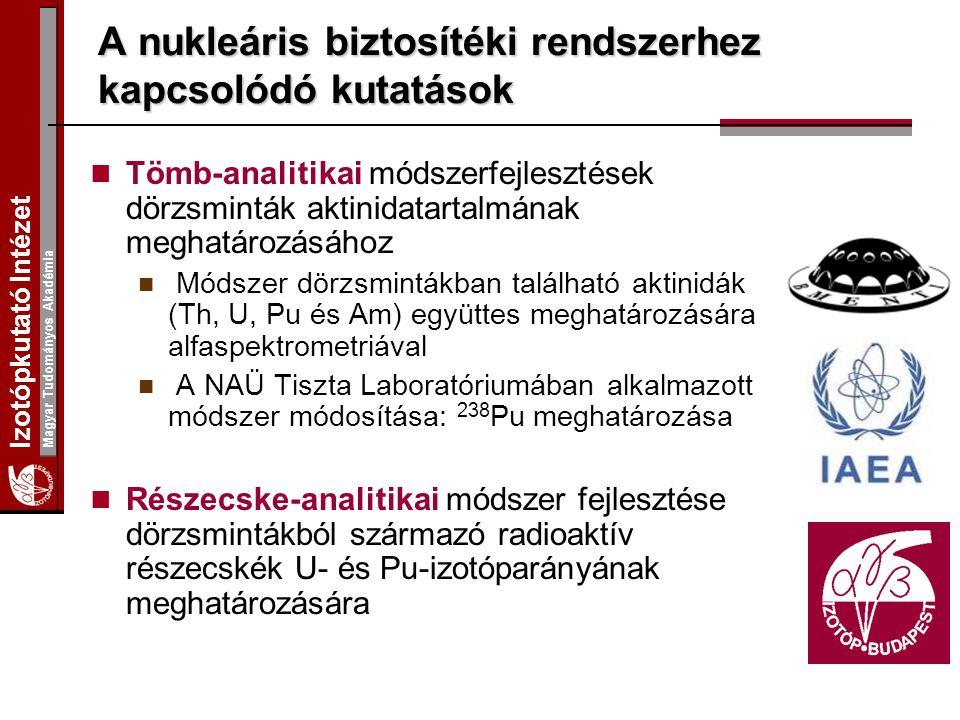 Izotópkutató Intézet Magyar Tudományos Akadémia A nukleáris biztosítéki rendszerhez kapcsolódó kutatások Tömb-analitikai módszerfejlesztések dörzsminták aktinidatartalmának meghatározásához Módszer dörzsmintákban található aktinidák (Th, U, Pu és Am) együttes meghatározására alfaspektrometriával A NAÜ Tiszta Laboratóriumában alkalmazott módszer módosítása: 238 Pu meghatározása Részecske-analitikai módszer fejlesztése dörzsmintákból származó radioaktív részecskék U- és Pu-izotóparányának meghatározására