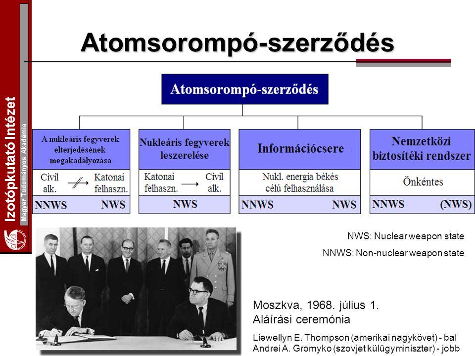 Izotópkutató Intézet Magyar Tudományos Akadémia Atomsorompó-szerződés Moszkva, 1968. július 1. Aláírási ceremónia Liewellyn E. Thompson (amerikai nagy