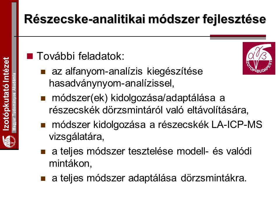Izotópkutató Intézet Magyar Tudományos Akadémia Részecske-analitikai módszer fejlesztése További feladatok: az alfanyom-analízis kiegészítése hasadványnyom-analízissel, módszer(ek) kidolgozása/adaptálása a részecskék dörzsmintáról való eltávolítására, módszer kidolgozása a részecskék LA-ICP-MS vizsgálatára, a teljes módszer tesztelése modell- és valódi mintákon, a teljes módszer adaptálása dörzsmintákra.