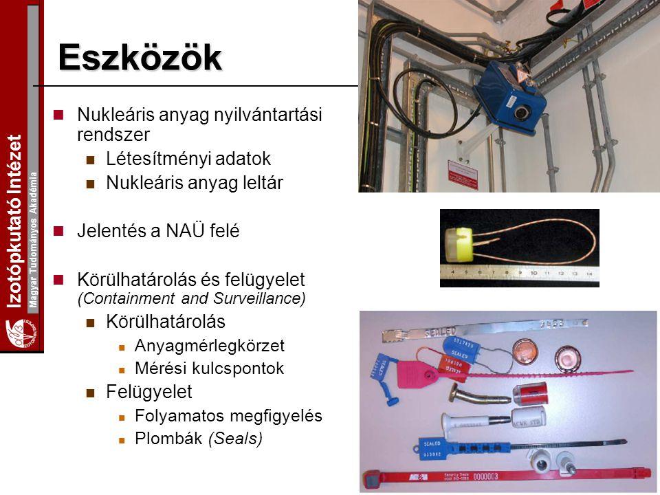 Izotópkutató Intézet Magyar Tudományos Akadémia Nukleáris anyag nyilvántartási rendszer Létesítményi adatok Nukleáris anyag leltár Jelentés a NAÜ felé Körülhatárolás és felügyelet (Containment and Surveillance) Körülhatárolás Anyagmérlegkörzet Mérési kulcspontok Felügyelet Folyamatos megfigyelés Plombák (Seals) Eszközök