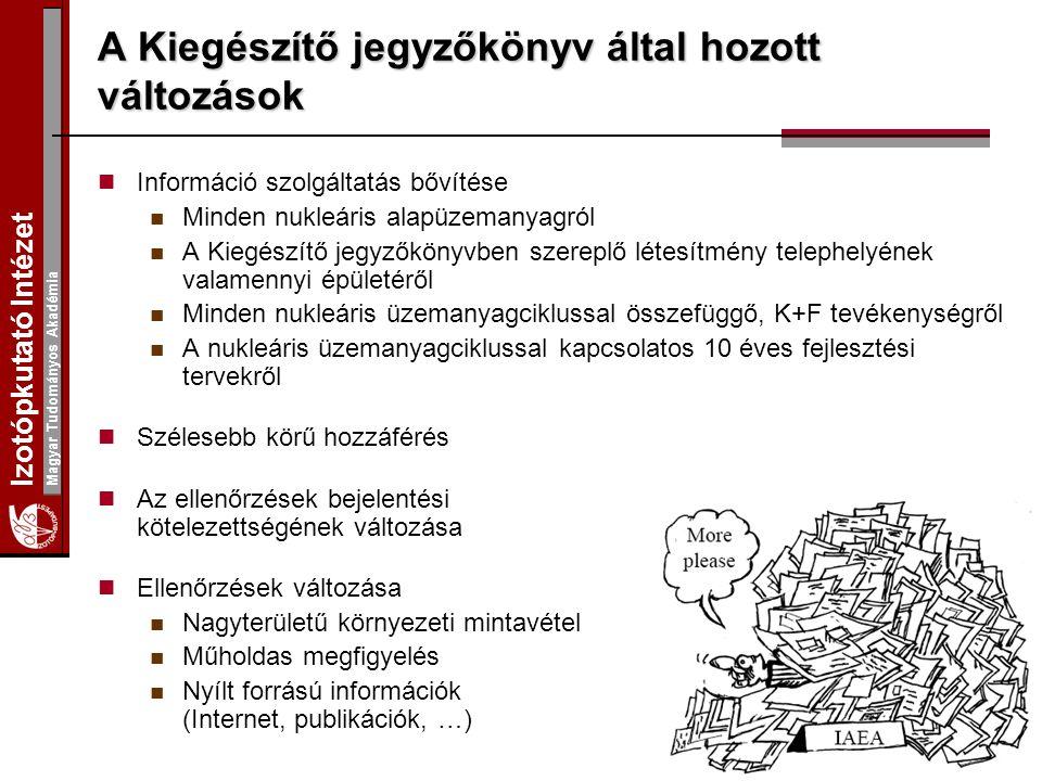 Izotópkutató Intézet Magyar Tudományos Akadémia A változtatások eredménye A megerősített biztosítéki intézkedések lehetővé teszik: annak igazolását, hogy az adott országban nem folytatnak eltitkolt nukleáris tevékenységet és nincs be nem jelentett nukleáris anyag.